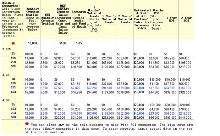 lead tracking spreadsheet