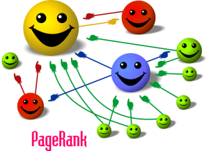 Restore BackLinks for PageRank Increase
